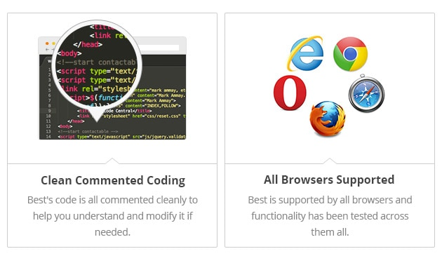 Clean Commented Code- Best's code is all commented cleanly to help you understand and modify it if needed. All Browsers Supported - Best is supported by all browsers and functionality has been tested across them all.