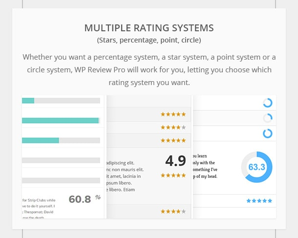 Multiple Rating Systems - Whether you want a percentage system, a star system, a point system or a circle system, WP Review Pro will work for you, letting you choose which rating system you want.  Percentages work great for showing what percent of people like a post, whereas a star system works great for recipes or other ratings.