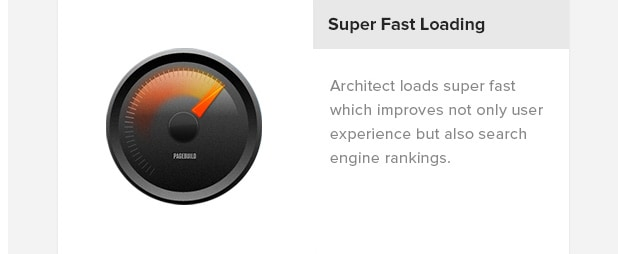 Super Fast Loading. Architect loads super fast which improves not only user experience but also search engine rankings.