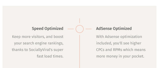 Speed & AdSense Optimized