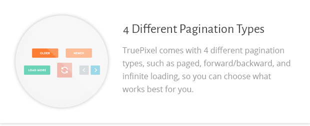 4 Different Pagination Types