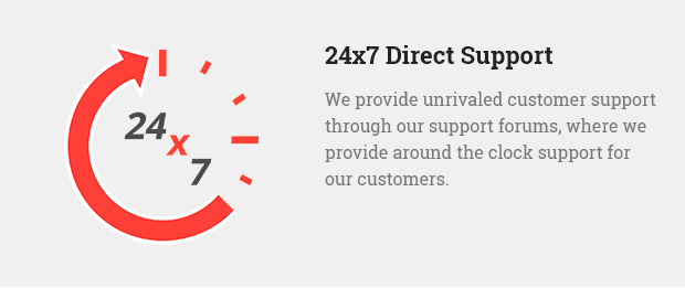 24/7 Direct Support