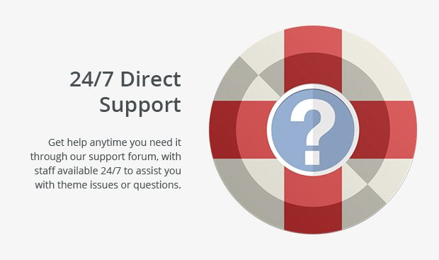 24-7 Direct Support