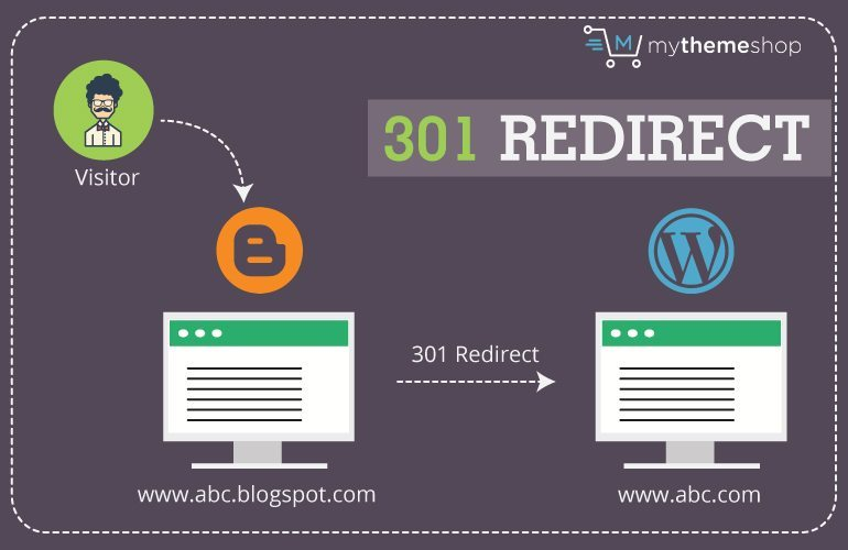 301-Redirect-mythemeshop
