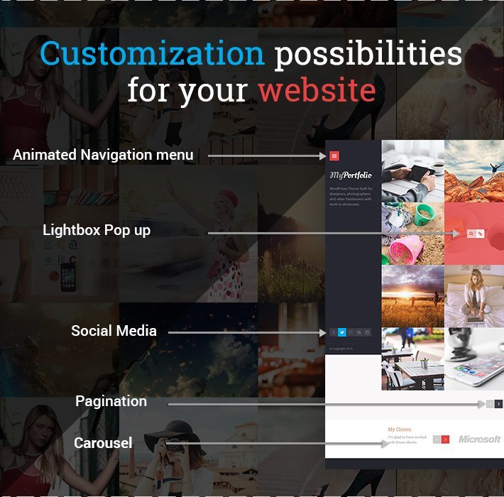 Customization Possibilities for Your Website