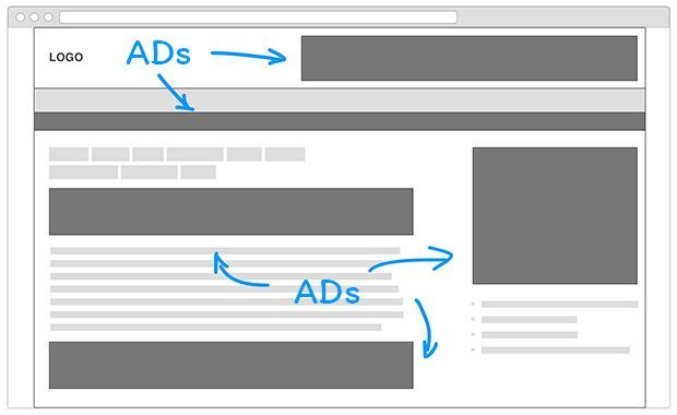 Different Ad Locations in Ad-Sense Theme