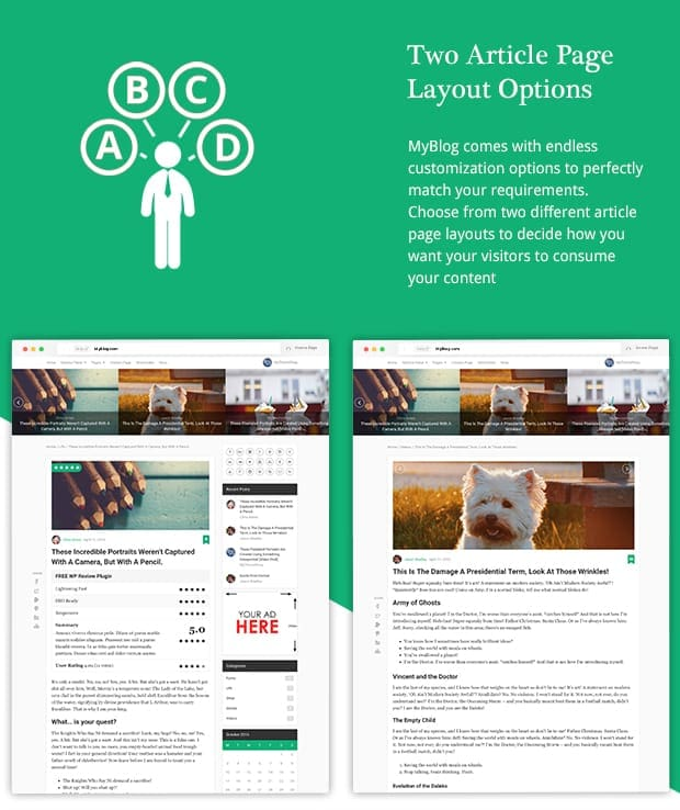MyBlog comes with endless customization options to perfectly match your requirements. Choose from two different article page layouts to decide how you want your visitors to consume your content.
