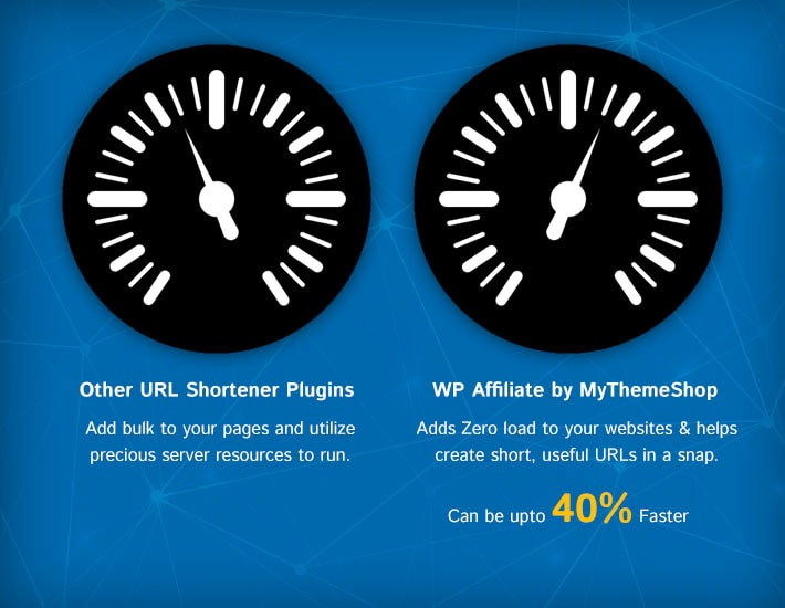 URL Shortener Plugin Speed