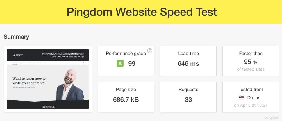 Writer Theme Pingdom Speed Test