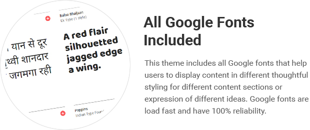 All Google Fonts Included