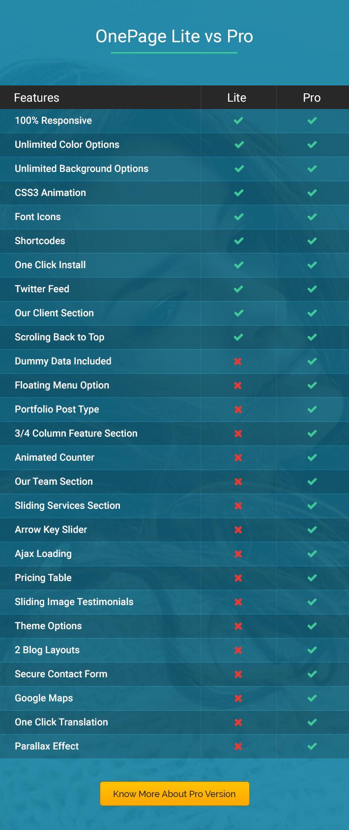 OnePage Free-vs-Pro